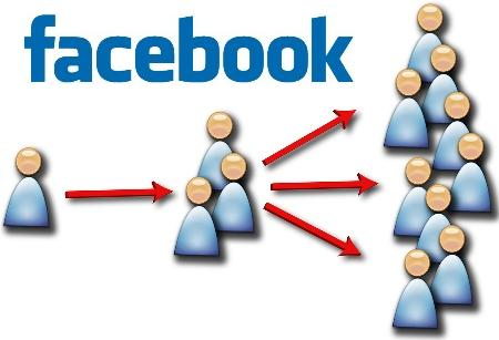 facebook like followers share